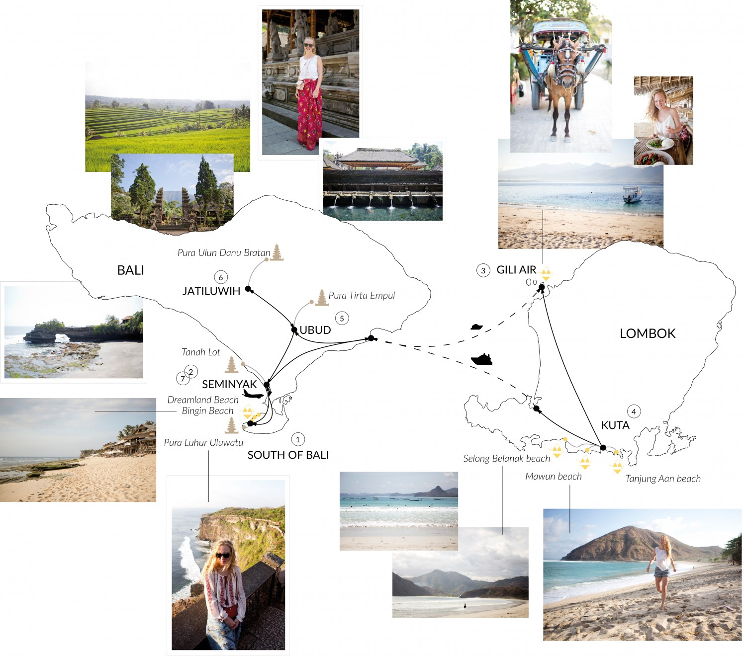 Our Bali Route (+Lombok) | what to do, restaurant and hotel tips